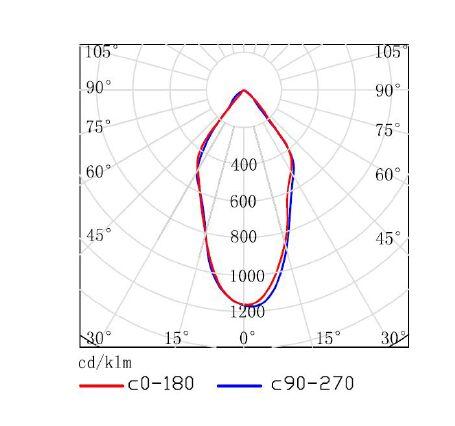 180W%20LED%20high%20bay%20diagram.jpg